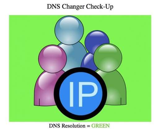 DNS Changer Check Up Clean 1 520x415 On Monday, 250,000 internet users will lose their connection. Make sure youre not one of them