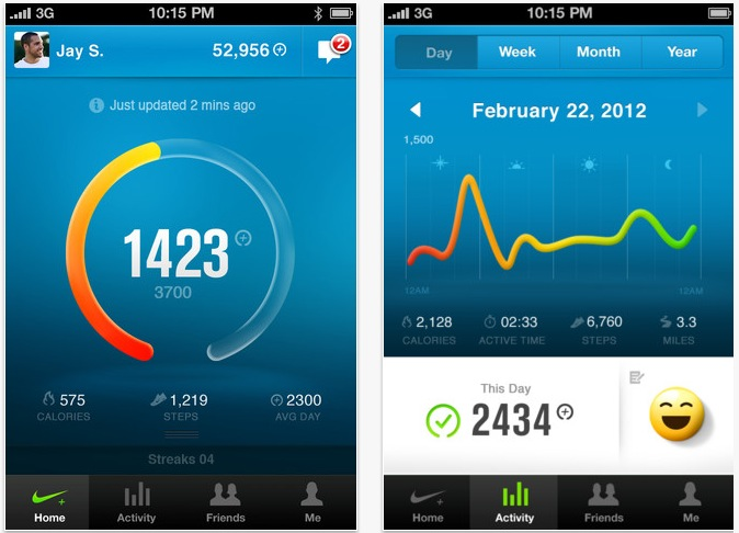 Nike+ FuelBand App for iOS Gets Updated With Faster Sync and More