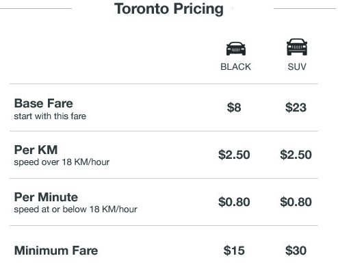 b1 Taxis, black cars, hybrids, SUVs...Uber announces freedom to choose for US and Canadian riders