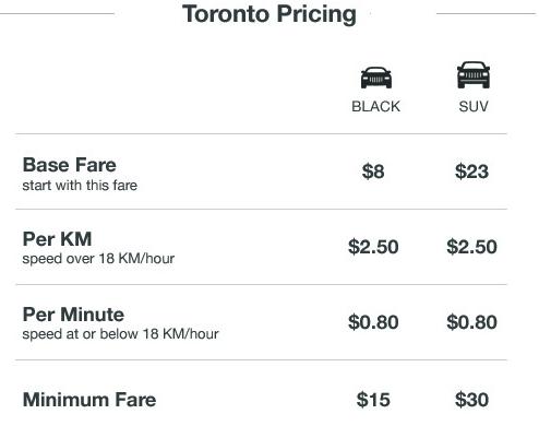 Uber Car Choices >> Uber Broadens Car Choices Across North America