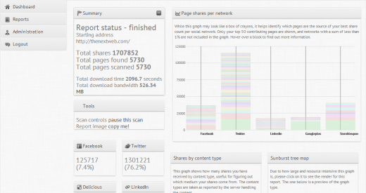 c2 520x275 Social Crawlytics: An easy way to see how often a Web page has been shared online
