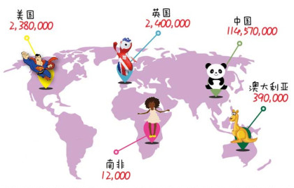 weiboolympics London Olympics opening ceremony inspires 119 million tweets on Chinas Sina Weibo