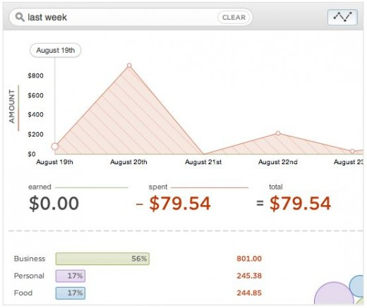 Simple Reports 520x437 Simple debuts feature rich, granular transaction reports with an eye for design