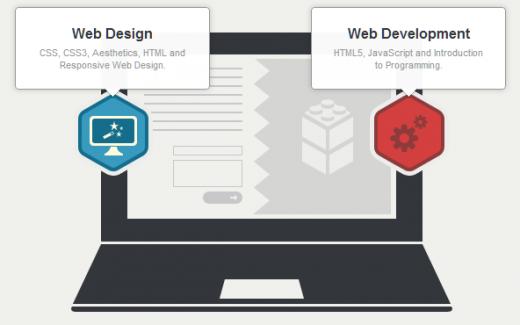 Learn Web Design, Web Development & More - Treehouse