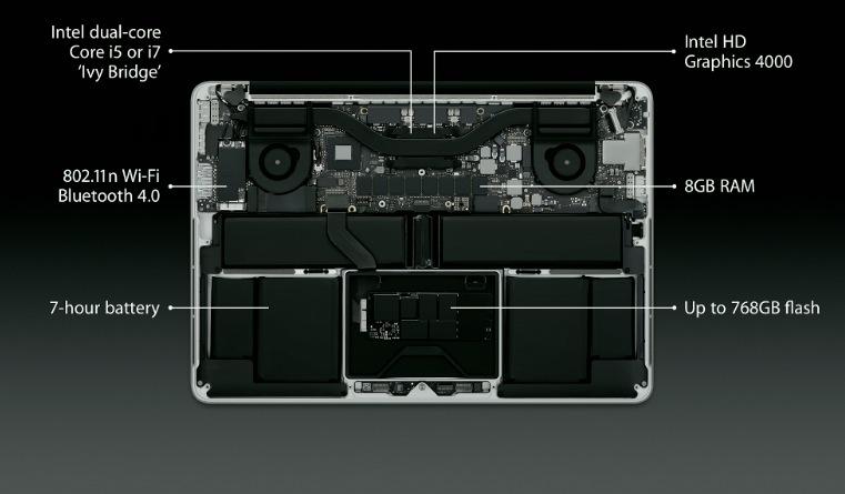 Apple's New 13 Inch Retina Macbook Pro