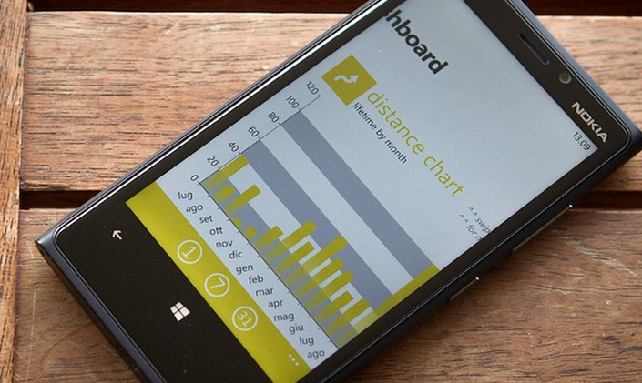 Microsoft: Both Windows Phone 7.8 and Windows Phone 8 will 'exist for quite some time'