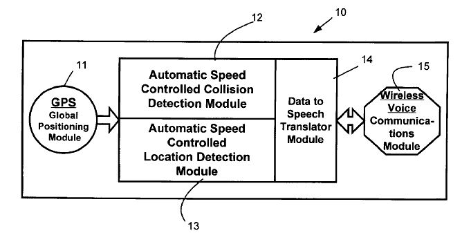 Screen Shot 2012 11 13 at 10.36.56 Patent troll sues Apple, RIM, HP and HTC over mobile GPS and voice technologies
