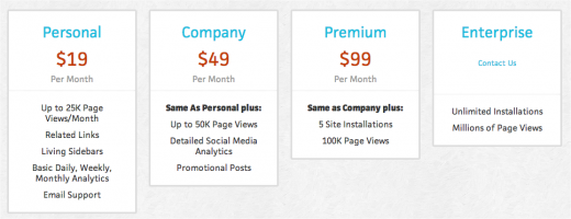 Contextly pricing
