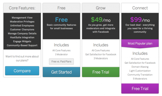 Get Satisfaction free plan pricing website screenshot