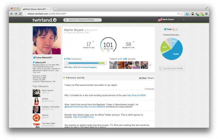 Twtrland 730x468 Twtrland: A beautifully simple way to discover people and places on Twitter