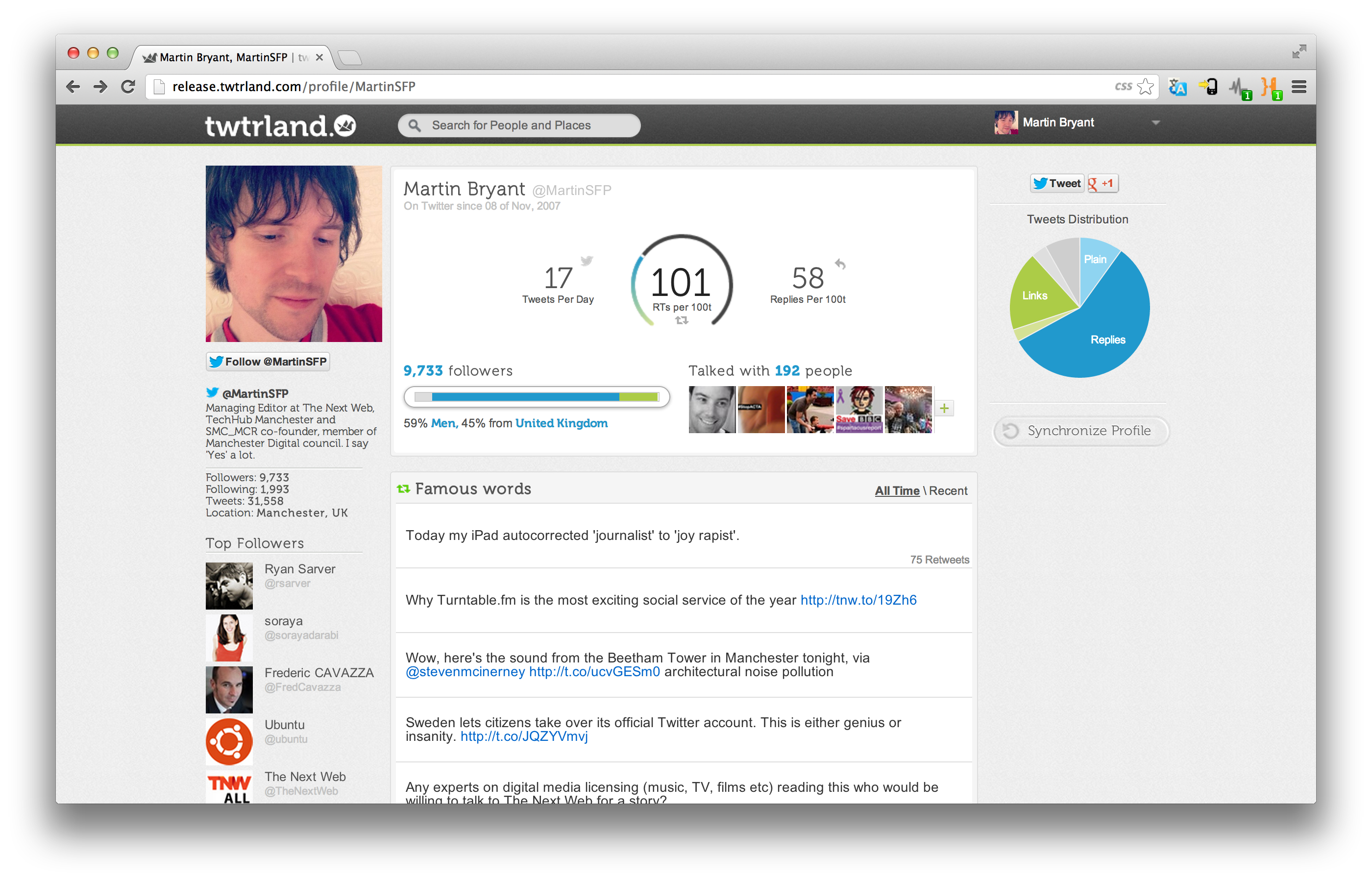 Twtrland Enables Businesses to Finally Leverage Social to Reach Mass Audiences