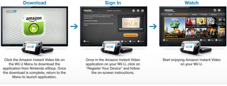 amazon wii u 730x276 Following Netflix and Hulu, Amazon brings over 140,000 movies and TV episodes to the Nintendo Wii U