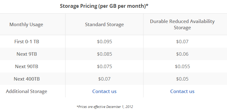 Google Cloud Platform Price Cuts European Datacenter Support