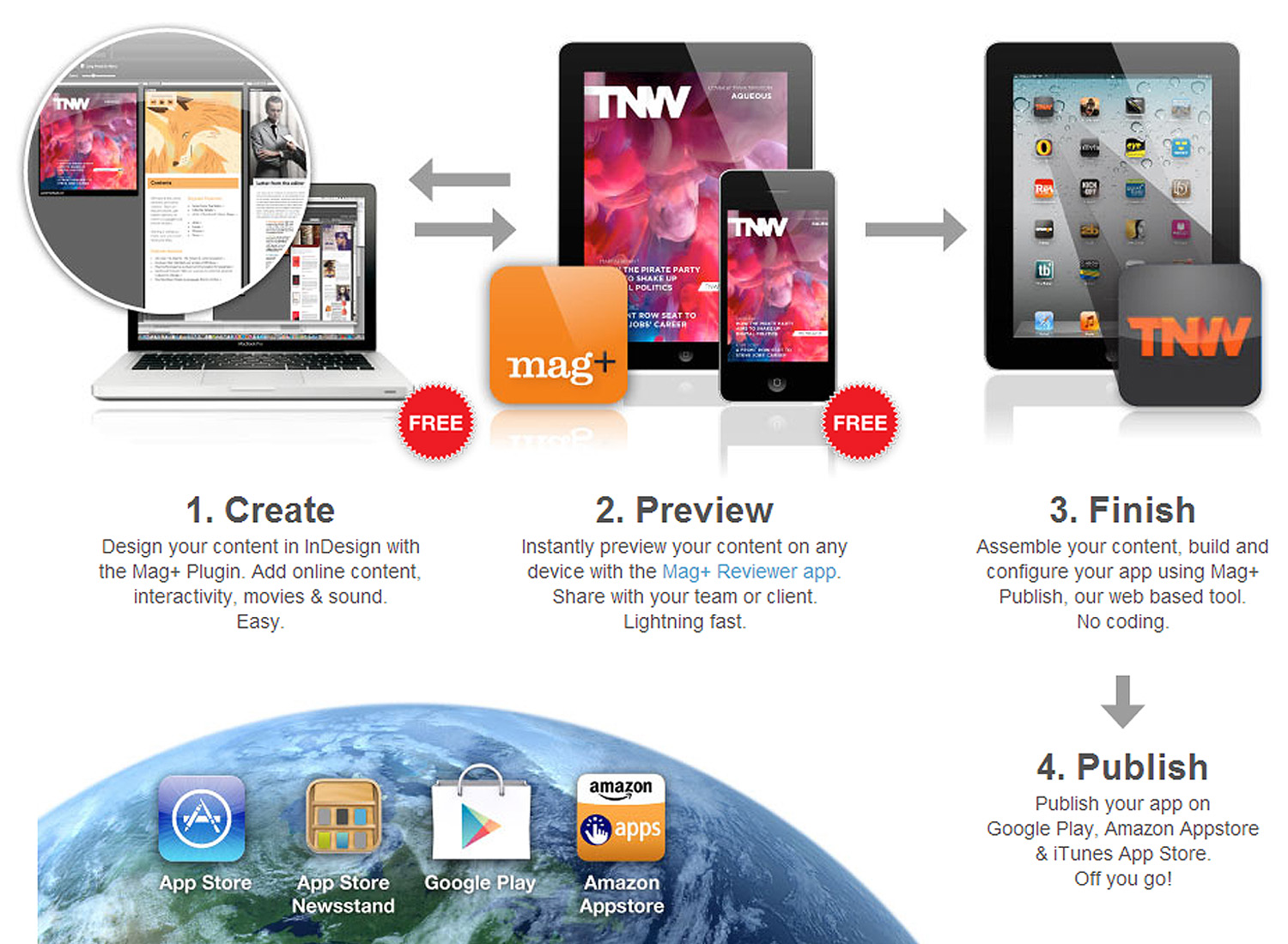 mag screen 2 Mag+ releases its app SDK to help developers and agencies create their own publications
