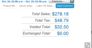Revel System's Variable Pricing Screenshot