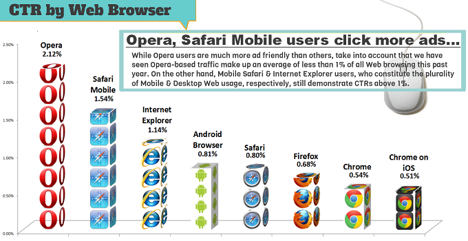 Internet Explorer Aktualisieren Android