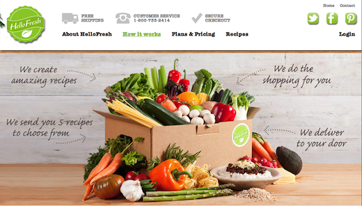 HelloFresh How It Works 102231 Online grocery startup HelloFresh raises millions in funding from Rocket, Kinnevik and others