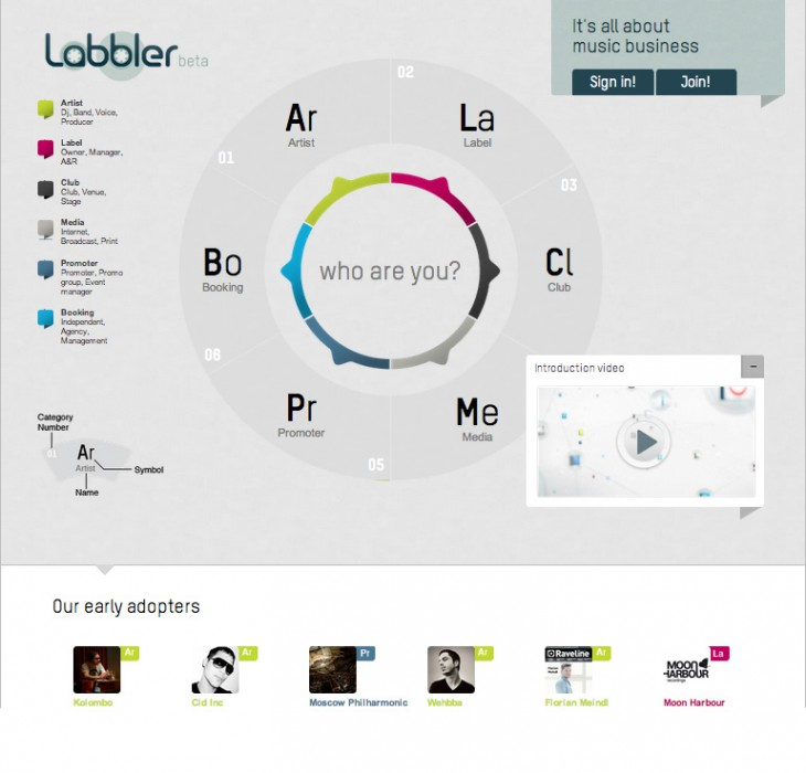 Labbler Homepage 730x700 Labbler hopes to cover the full spectrum of the music industry with social network for pros and fans