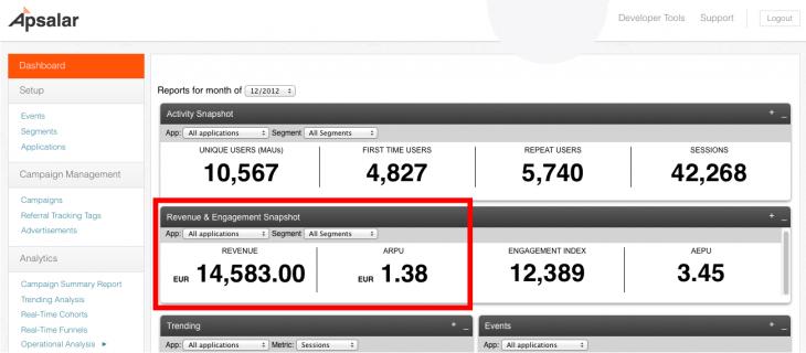 Apsalar Revenue Reporting Dashboard