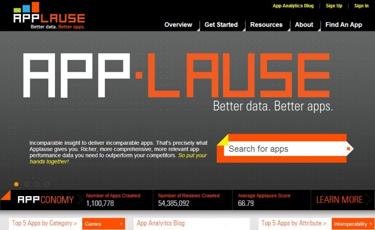 Capture 730x448 uTest unveils Applause, a Klout for mobile apps analytics tool for businesses