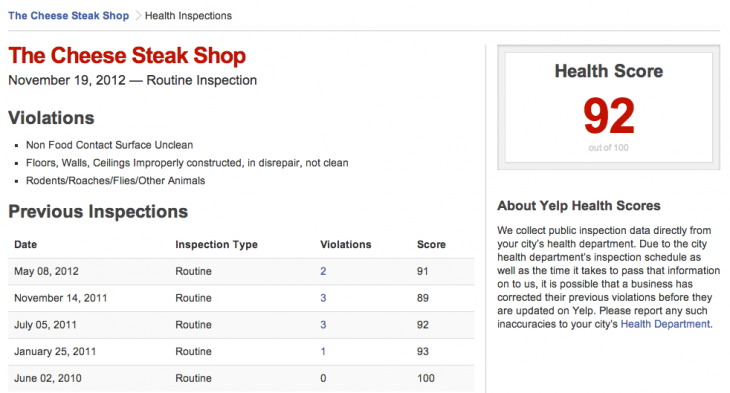 Screen Shot 2013 01 17 at 09.52.21 730x393 Yelp begins adding restaurant inspection scores to listings, starting in San Francisco and New York