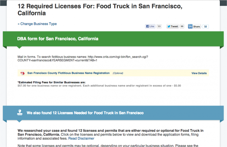 License123 San Francisco Food Truck Licenses and Permits