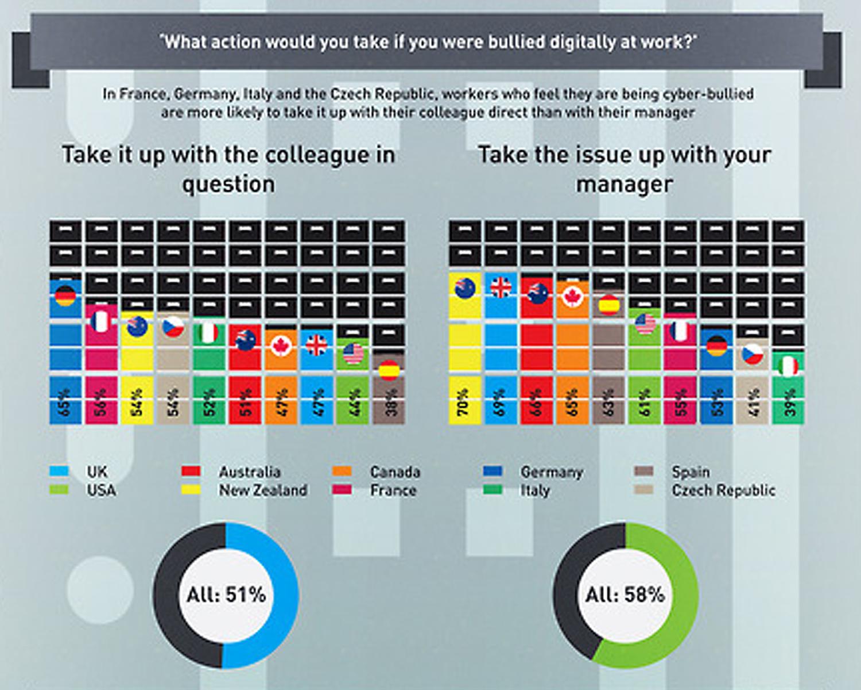avg infographic 2