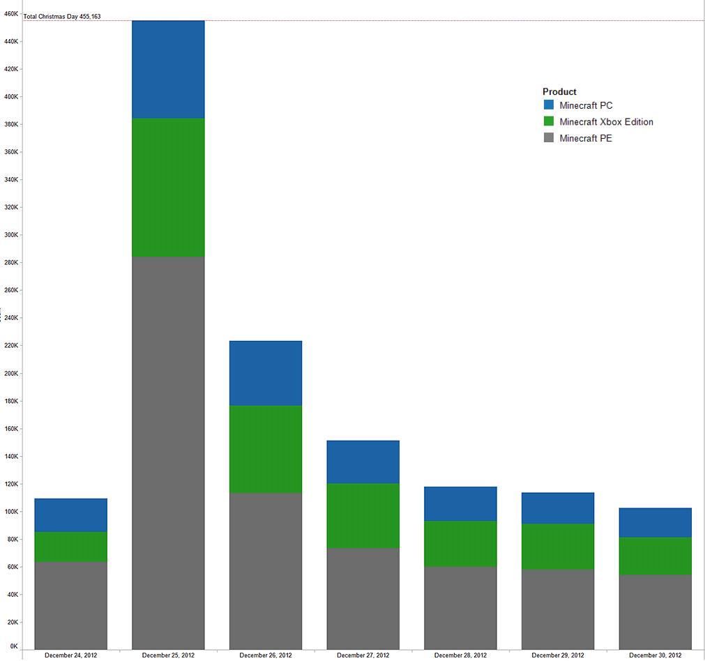 stats_21