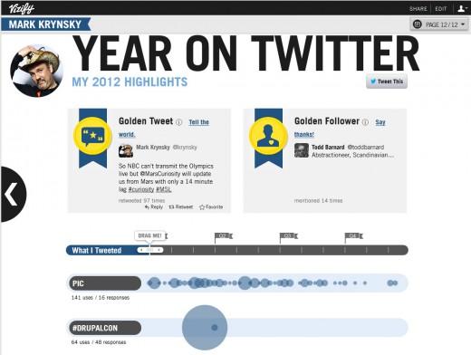 vizify_twitter