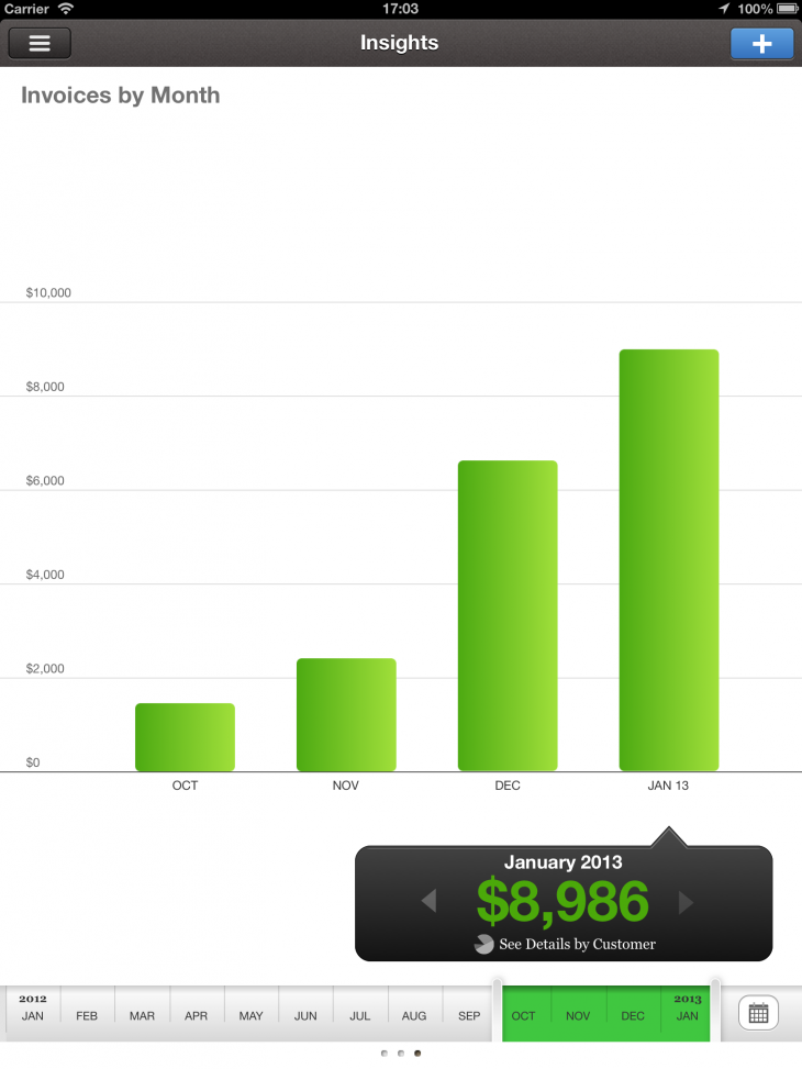 Invoices by Month 730x973 QuickBooks Online gets an iPad app to help small businesses do their books on the go