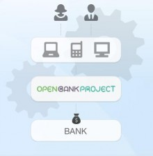 Open Bank Project: Financial Transparency With Web 2 0