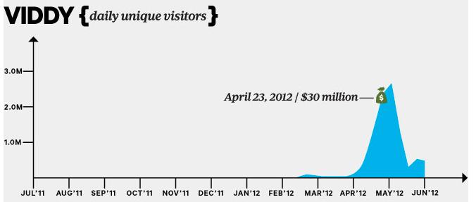 Screen-shot-2013-02-05-at-1.49.38-PM