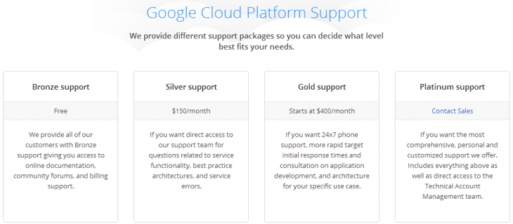 google_cloud_support