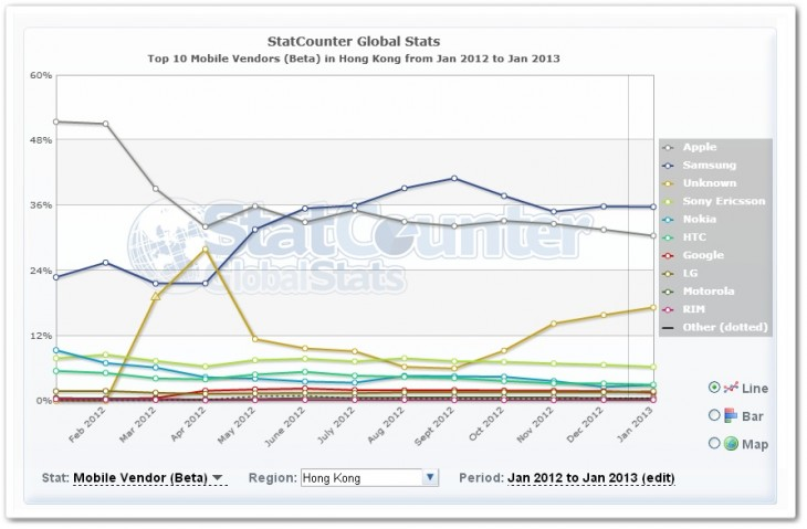 hong kong1 730x479 No, Apples iPhone isnt losing its appeal in Asia, despite the growth of Samsung and Android
