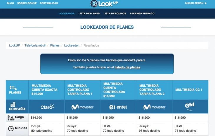 lookup lookeador
