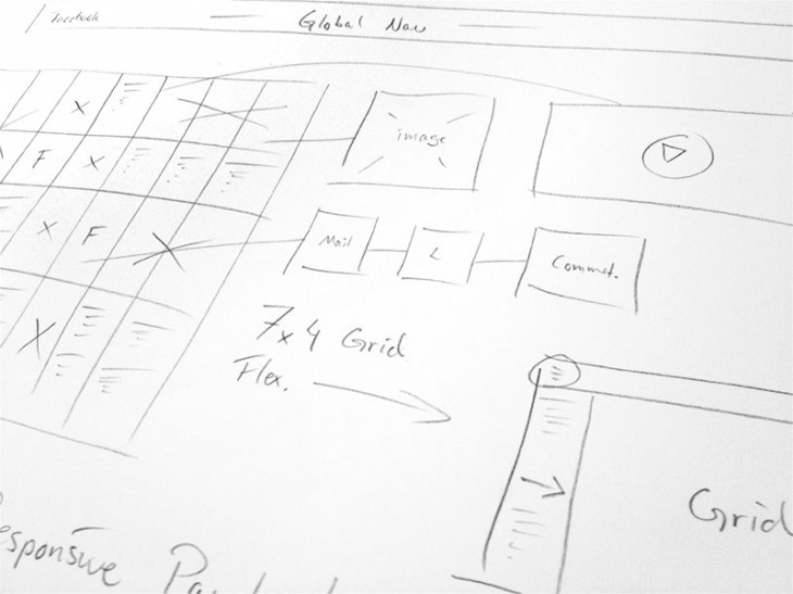 Maximizing your minimum viable product: How to get high results without releasing a 'minimal' ...
