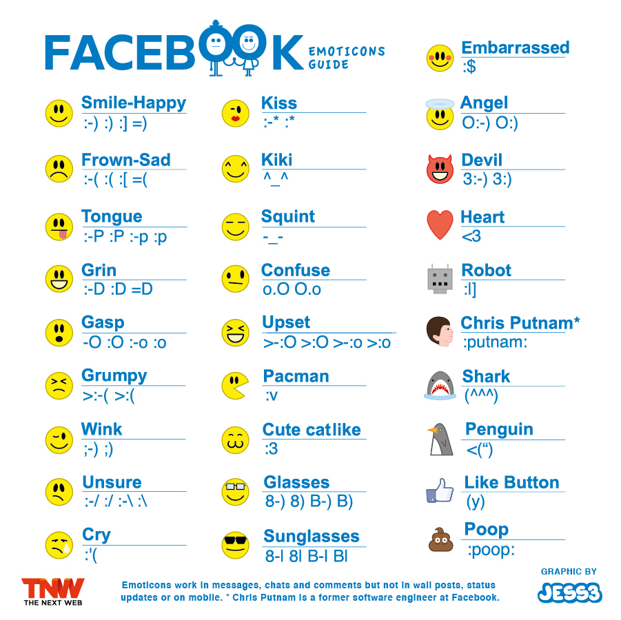 A Guide To Facebook Emoticons