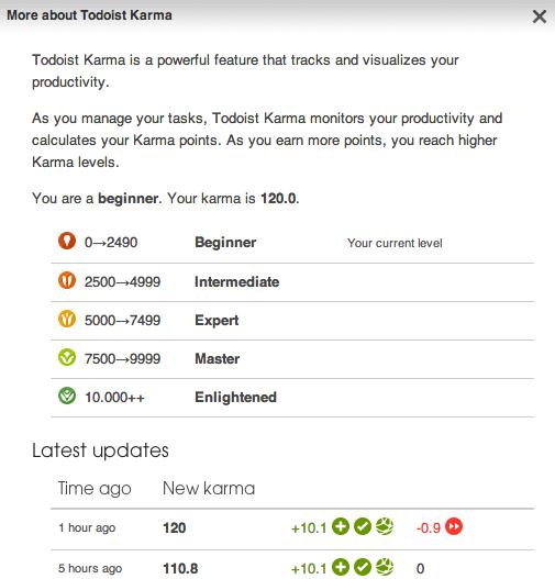 Karma_Levels