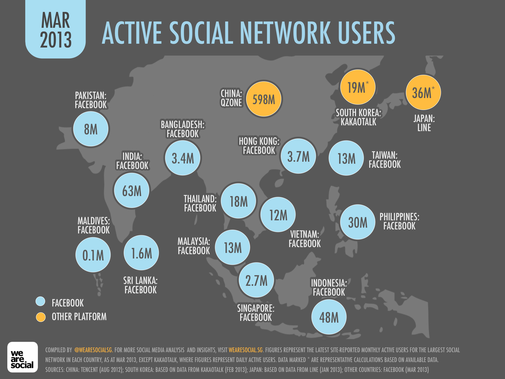 Mobile Chat Apps Ahead of Social Networks in Japan and Korea