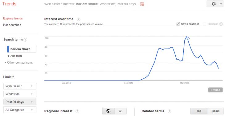 google_trends_hs
