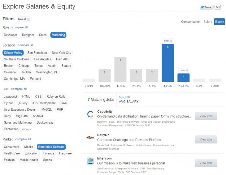 2013 04 06 14h05 47 730x565 AngelLists Salaries & Equity tool finds the best paying tech jobs, helps you compare compensation