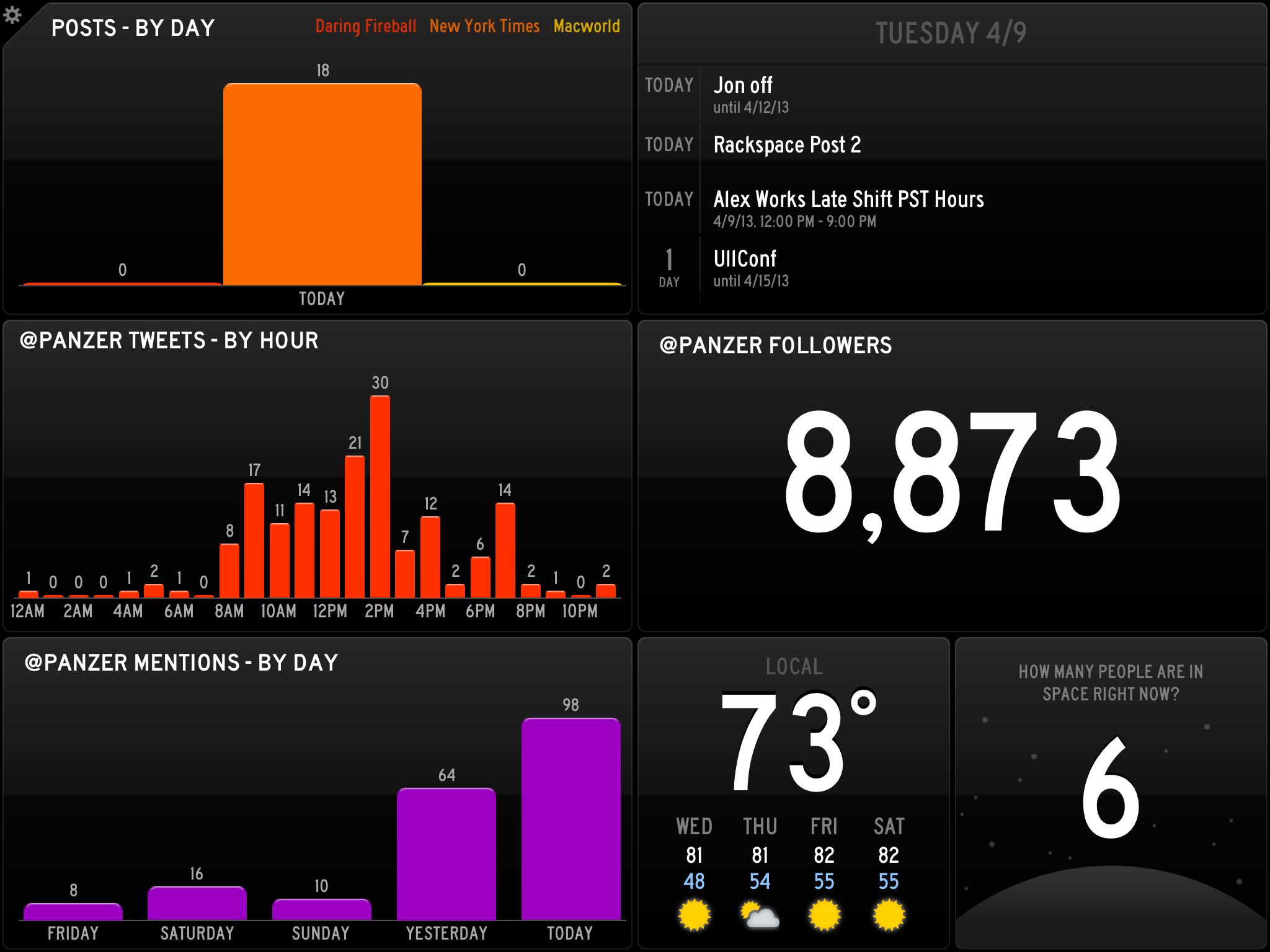 Status Board For iPad Gives You A Gorgeous, Customizable Display ...