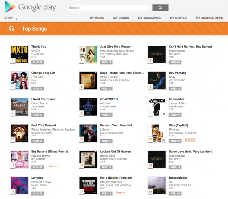 Screen Shot 2013 04 10 at 8.01.36 AM 730x636 Google Play Music arrives in 7 more countries, including New Zealand, Australia, Austria, and Ireland