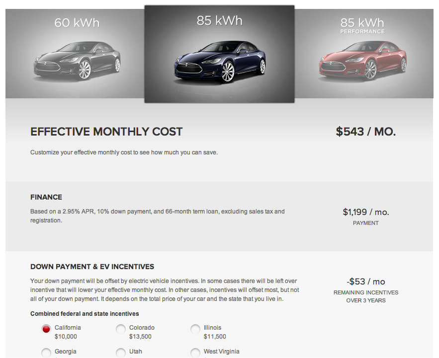 Tesla to commence leasing program for its Model S electric ...