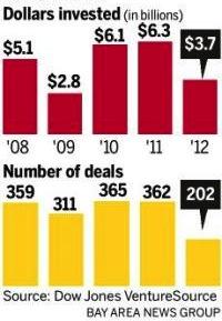 china-deals