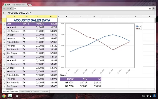 excel Google launches beta Chrome extension for viewing Microsoft Office files in the browser on Windows and OS X