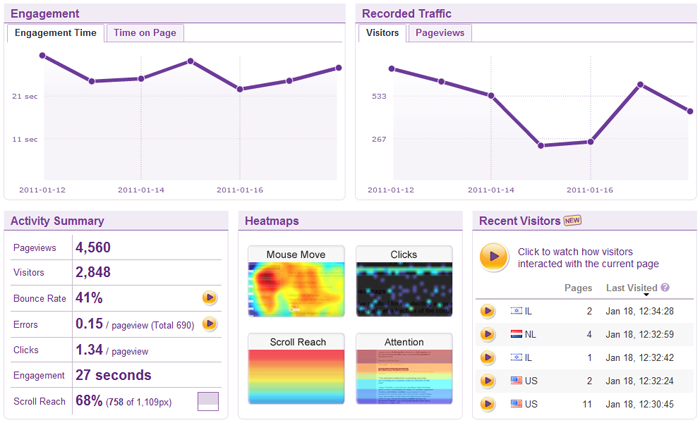 in-page-analytics-console