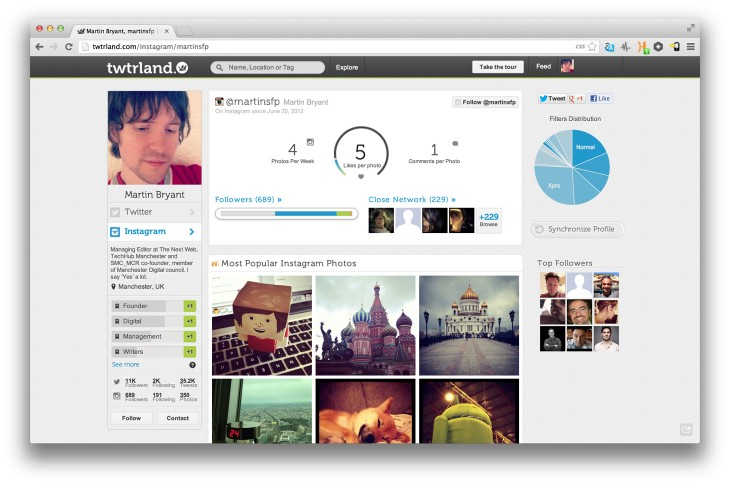 twtrland instagram 730x485 Smart social directory Twtrland adds Instagram support as it passes 2m monthly visitors