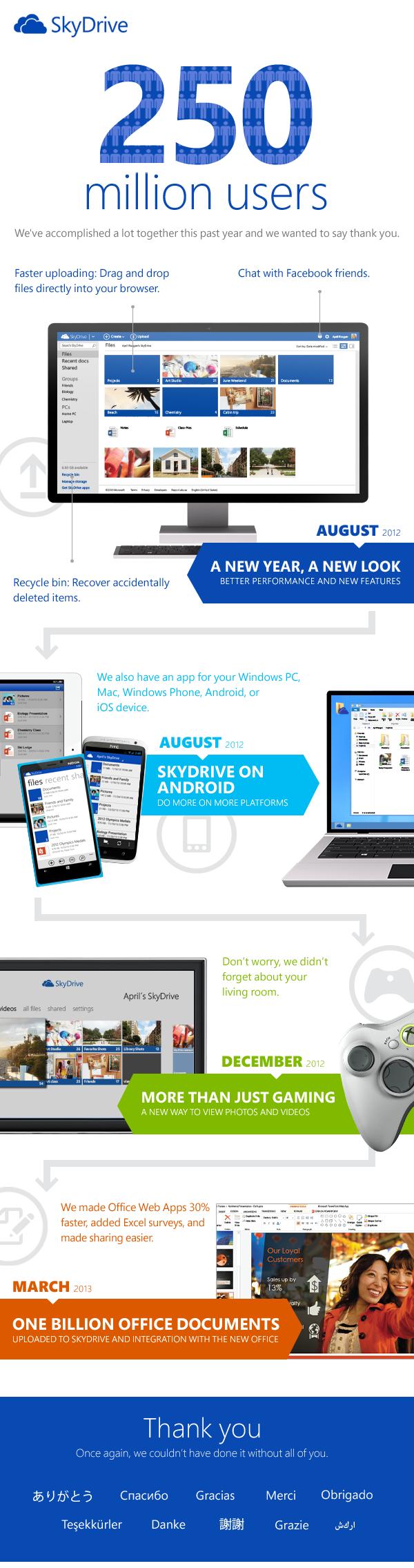 SkyDrive-Anniversary_3DCCE54E