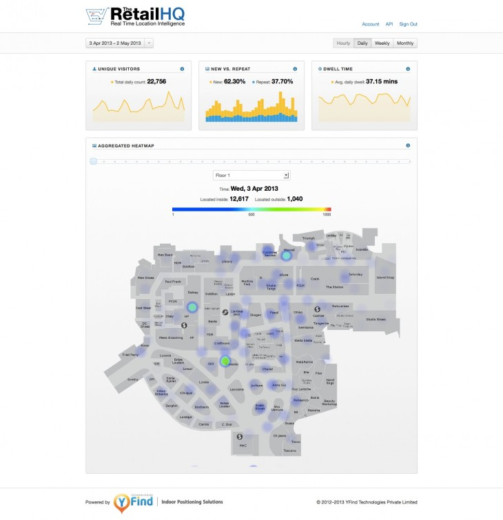TheRetailHQ dashboard hi-res